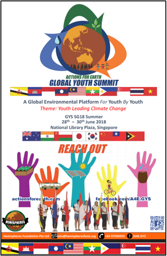 Action for Earth – Global Youth Summit (GYS)